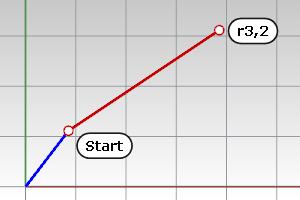 Cursor constraints | Rhino 3-D modeling