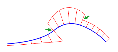 Curvature   Rhino 3-D modeling